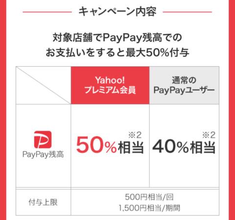 YモバイルでPaypay 割引
