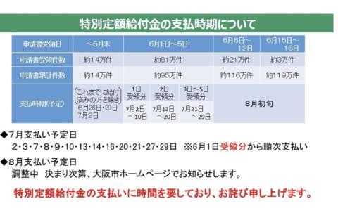 大阪市役所HP